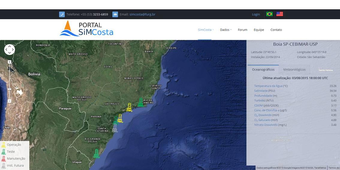 Sistema de monitoramento da costa brasileira, Portal SimCosta